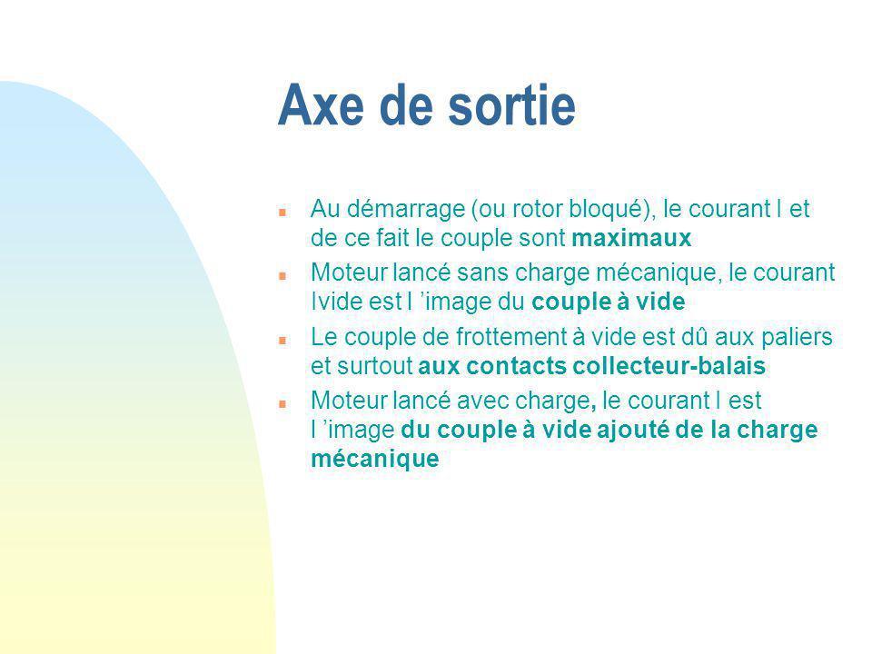 Axe de sortie n Au démarrage (ou rotor bloqué), le courant I et de ce fait le couple sont maximaux n Moteur lancé sans charge mécanique, le courant Iv