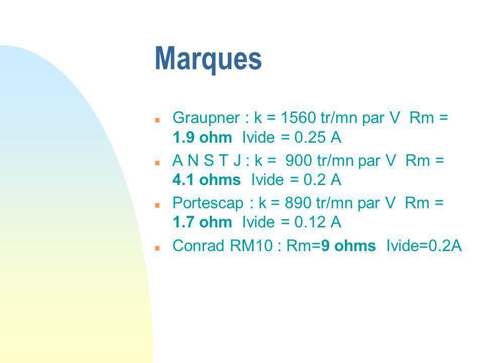 Marques n Graupner : k = 1560 tr/mn par V Rm = 1.9 ohm Ivide = 0.25 A n A N S T J : k = 900 tr/mn par V Rm = 4.1 ohms Ivide = 0.2 A n Portescap : k = 890 tr/mn par V Rm = 1.7 ohm Ivide = 0.12 A n Conrad RM10 : Rm=9 ohms Ivide=0.2A