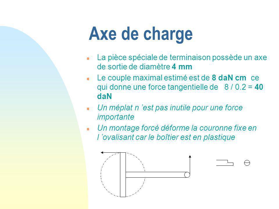 Axe de charge n La pièce spéciale de terminaison possède un axe de sortie de diamètre 4 mm n Le couple maximal estimé est de 8 daN cm ce qui donne une force tangentielle de 8 / 0.2 = 40 daN n Un méplat n 'est pas inutile pour une force importante n Un montage forcé déforme la couronne fixe en l 'ovalisant car le boîtier est en plastique
