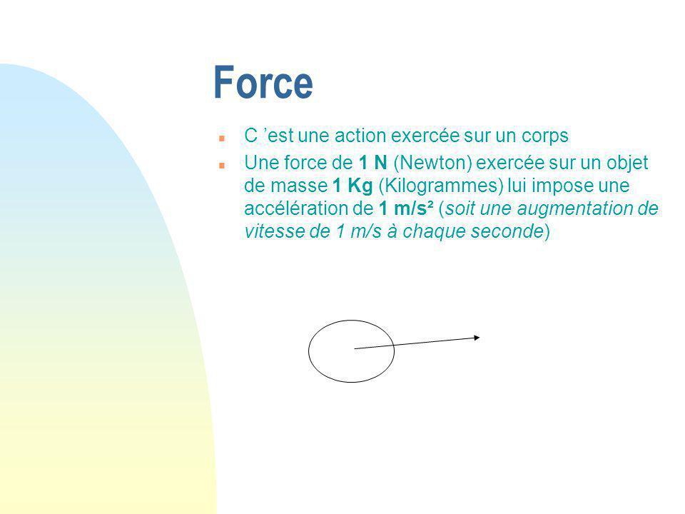 Force n C 'est une action exercée sur un corps n Une force de 1 N (Newton) exercée sur un objet de masse 1 Kg (Kilogrammes) lui impose une accélération de 1 m/s² (soit une augmentation de vitesse de 1 m/s à chaque seconde)