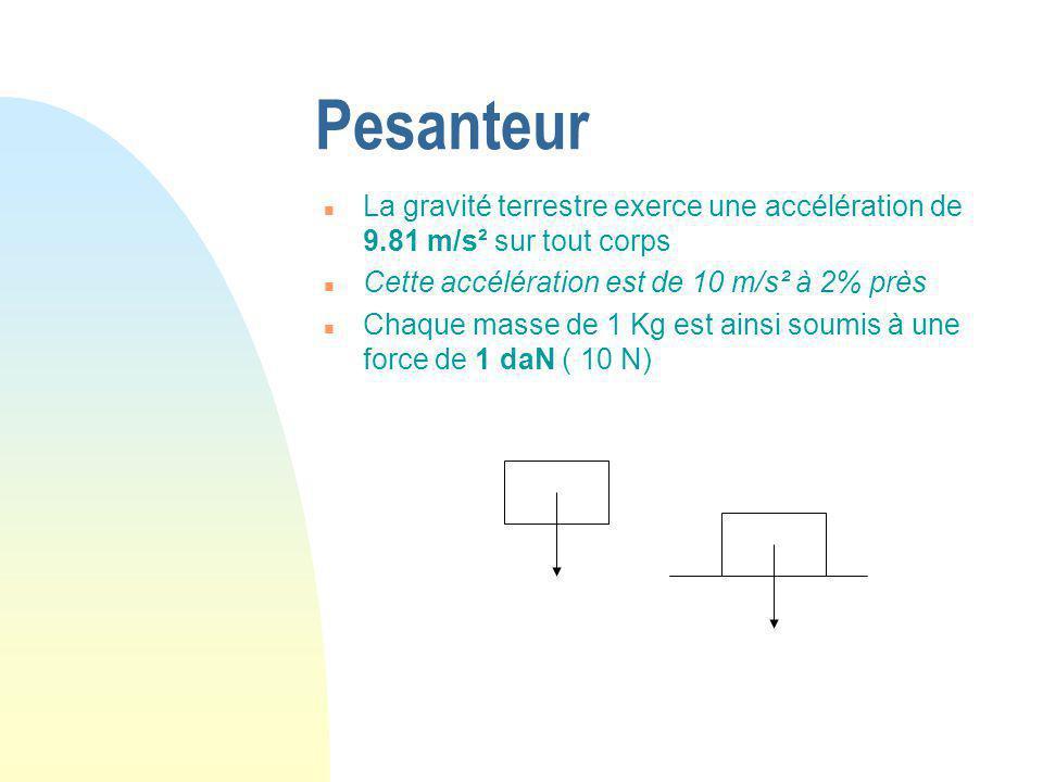 Pesanteur n La gravité terrestre exerce une accélération de 9.81 m/s² sur tout corps n Cette accélération est de 10 m/s² à 2% près n Chaque masse de 1 Kg est ainsi soumis à une force de 1 daN ( 10 N)