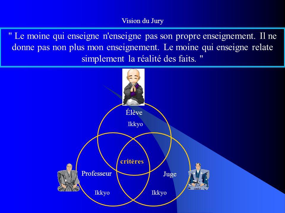 Vision du Jury Le moine qui enseigne n enseigne pas son propre enseignement.