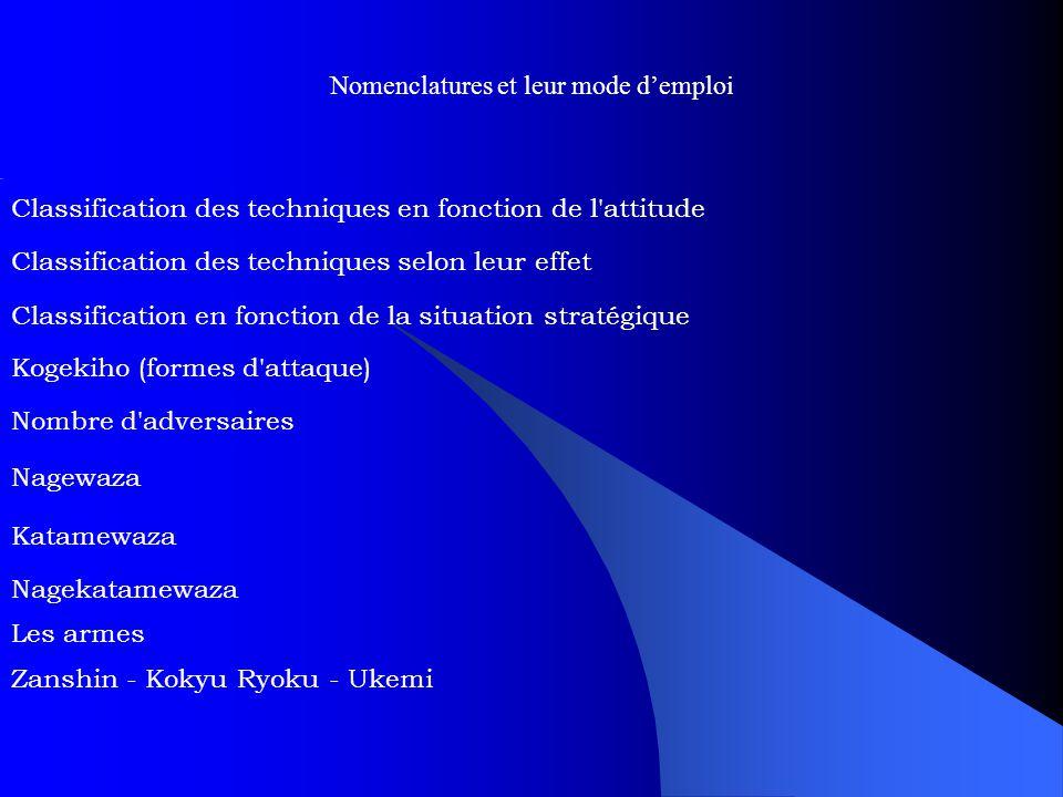 Nomenclatures et leur mode d'emploi Classification des techniques en fonction de l'attitude Classification des techniques selon leur effet Classificat