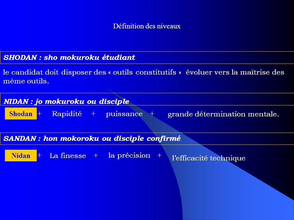 Définition des niveaux SHODAN : sho mokuroku étudiant le candidat doit disposer des « outils constitutifs » évoluer vers la maîtrise des même outils.