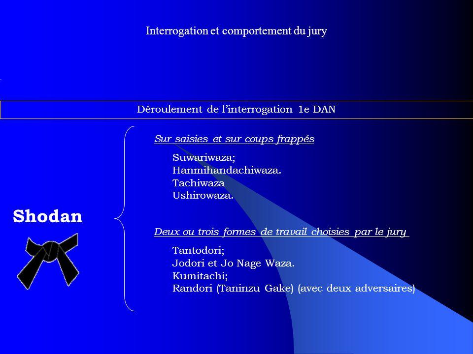 Interrogation et comportement du jury Déroulement de l'interrogation 1e DAN Shodan Sur saisies et sur coups frappés Suwariwaza; Hanmihandachiwaza.