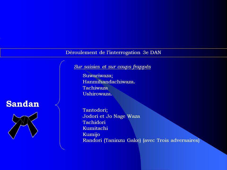 Déroulement de l'interrogation 3e DAN Sandan Sur saisies et sur coups frappés Suwariwaza; Hanmihandachiwaza. Tachiwaza Ushirowaza. Tantodori; Jodori e