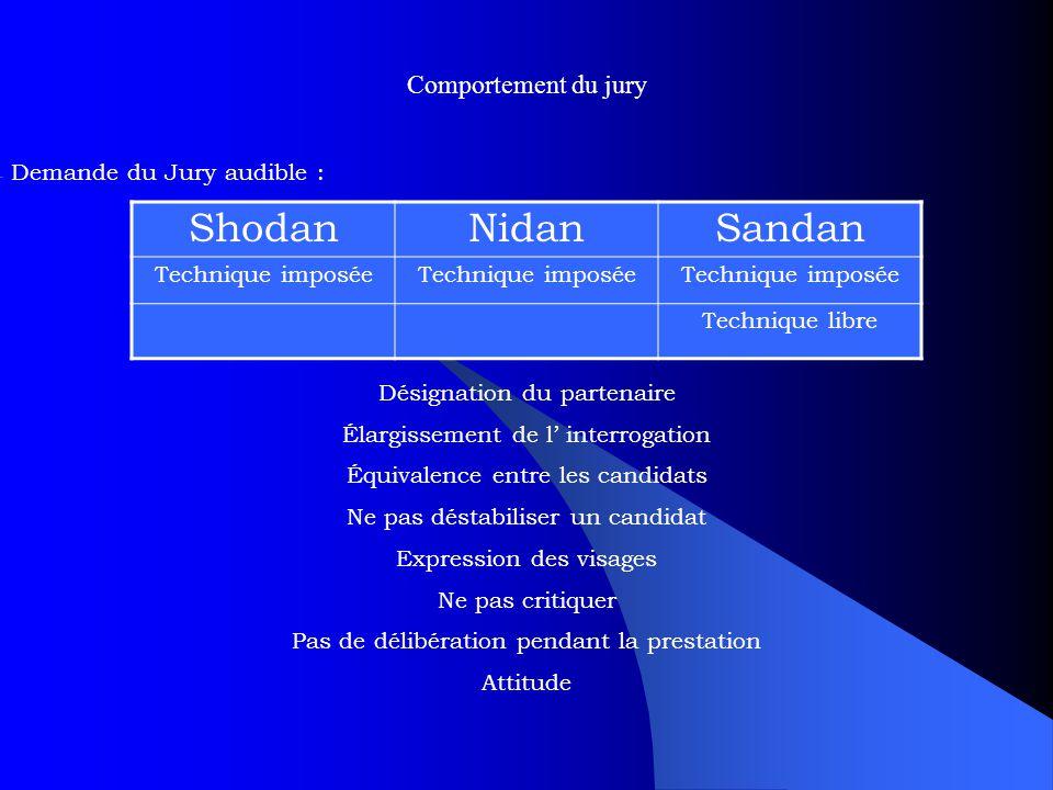 Comportement du jury Demande du Jury audible : ShodanNidanSandan Technique imposée Technique libre Désignation du partenaire Élargissement de l' inter