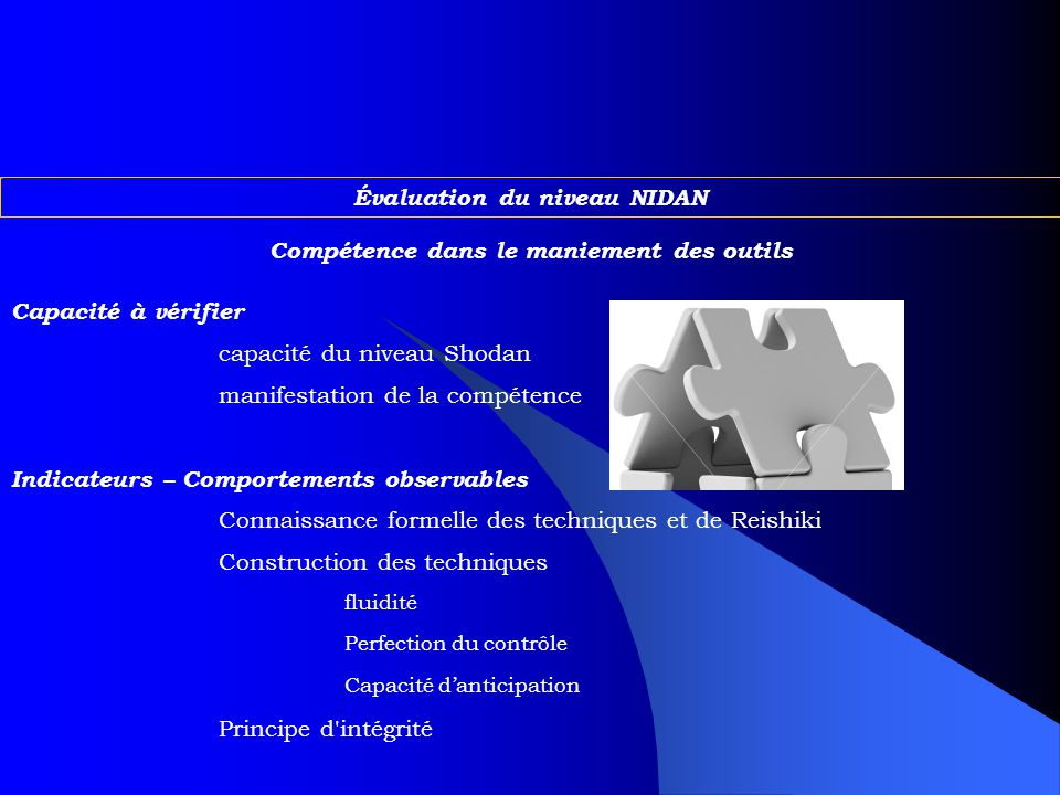 Évaluation du niveau NIDAN Compétence dans le maniement des outils Capacité à vérifier capacité du niveau Shodan manifestation de la compétence Indica
