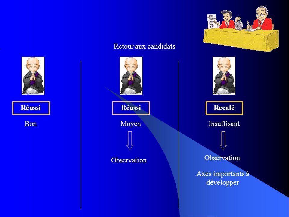 Retour aux candidats Réussi Recalé BonMoyenInsuffisant Observation Axes importants à développer