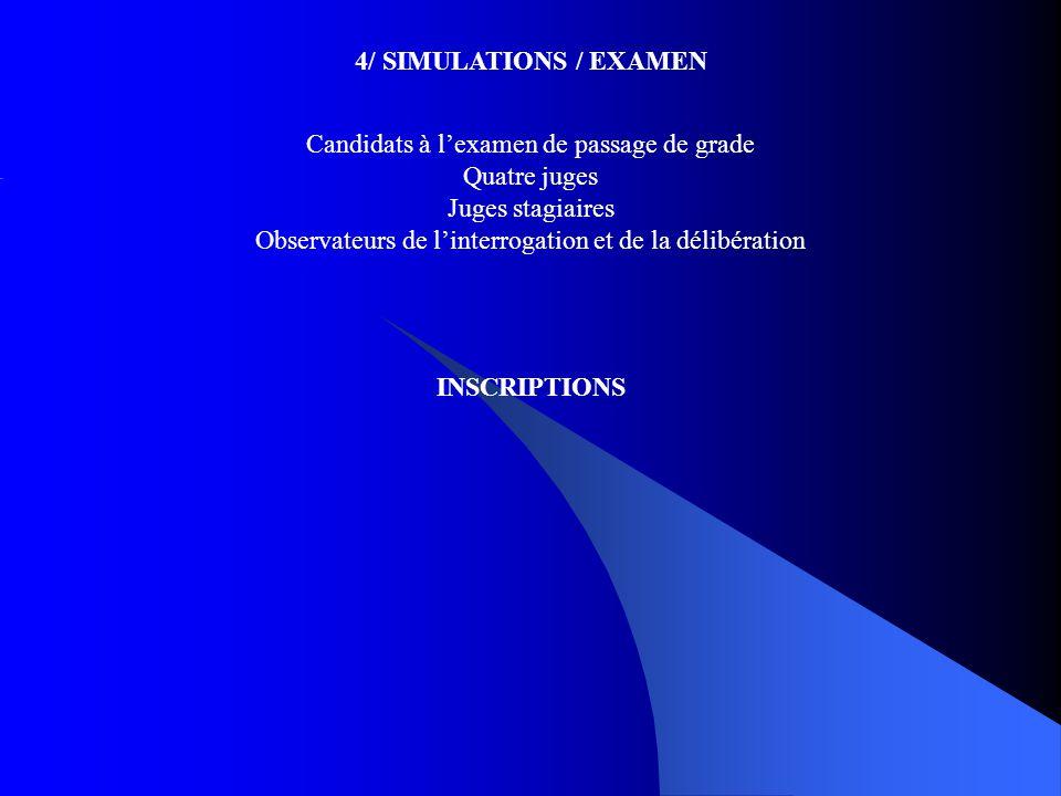 4/ SIMULATIONS / EXAMEN Candidats à l'examen de passage de grade Quatre juges Juges stagiaires Observateurs de l'interrogation et de la délibération INSCRIPTIONS