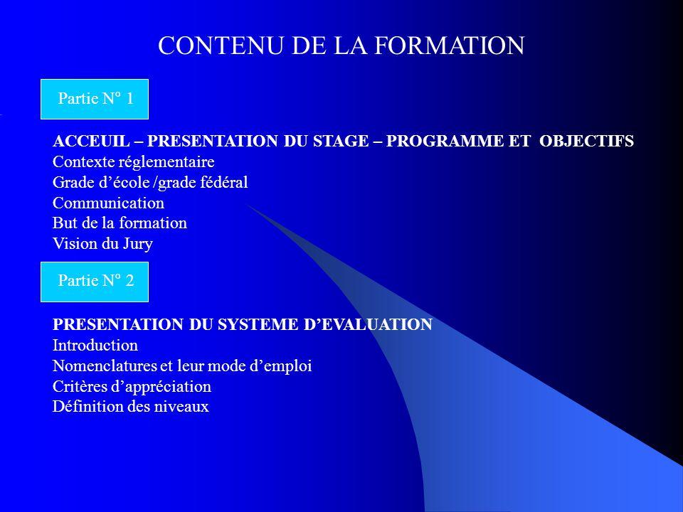 ACCEUIL – PRESENTATION DU STAGE – PROGRAMME ET OBJECTIFS Contexte réglementaire Grade d'école /grade fédéral Communication But de la formation Vision