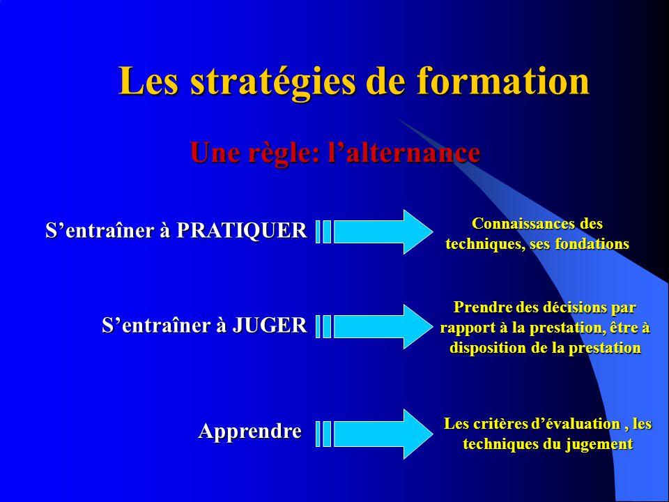 Les stratégies de formation Une règle: l'alternance S'entraîner à PRATIQUER S'entraîner à JUGER Apprendre Connaissances des techniques, ses fondations Prendre des décisions par rapport à la prestation, être à disposition de la prestation Les critères d'évaluation, les techniques du jugement