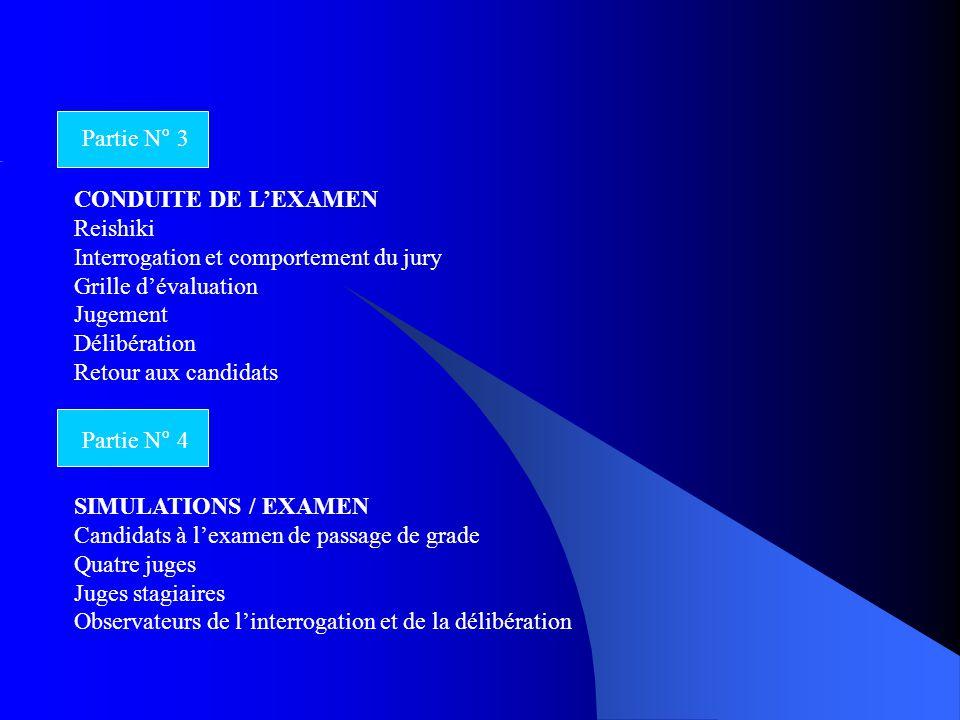 CONDUITE DE L'EXAMEN Reishiki Interrogation et comportement du jury Grille d'évaluation Jugement Délibération Retour aux candidats Partie N° 3 Partie