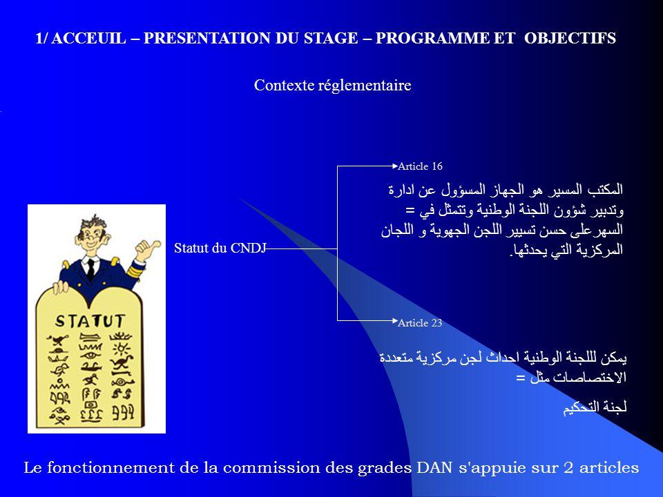 1/ ACCEUIL – PRESENTATION DU STAGE – PROGRAMME ET OBJECTIFS Contexte réglementaire Statut du CNDJ Article 16 Article 23 المكتب المسير هو الجهاز المسؤو