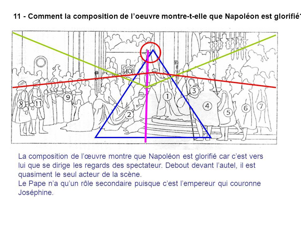 11 - Comment la composition de l'oeuvre montre-t-elle que Napoléon est glorifié.