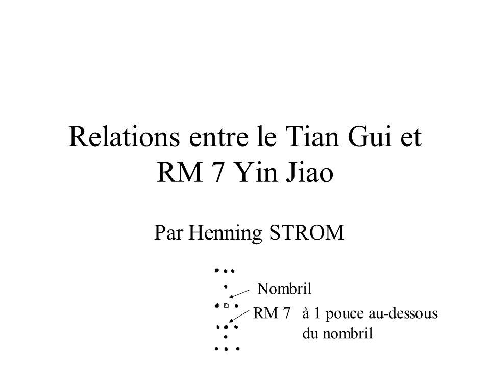 Relations entre le Tian Gui et RM 7 Yin Jiao Par Henning STROM Nombril RM 7à 1 pouce au-dessous du nombril