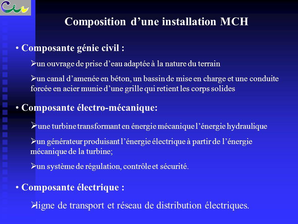 Composition d'une installation MCH Composante génie civil :  un ouvrage de prise d'eau adaptée à la nature du terrain  un canal d'amenée en béton, u