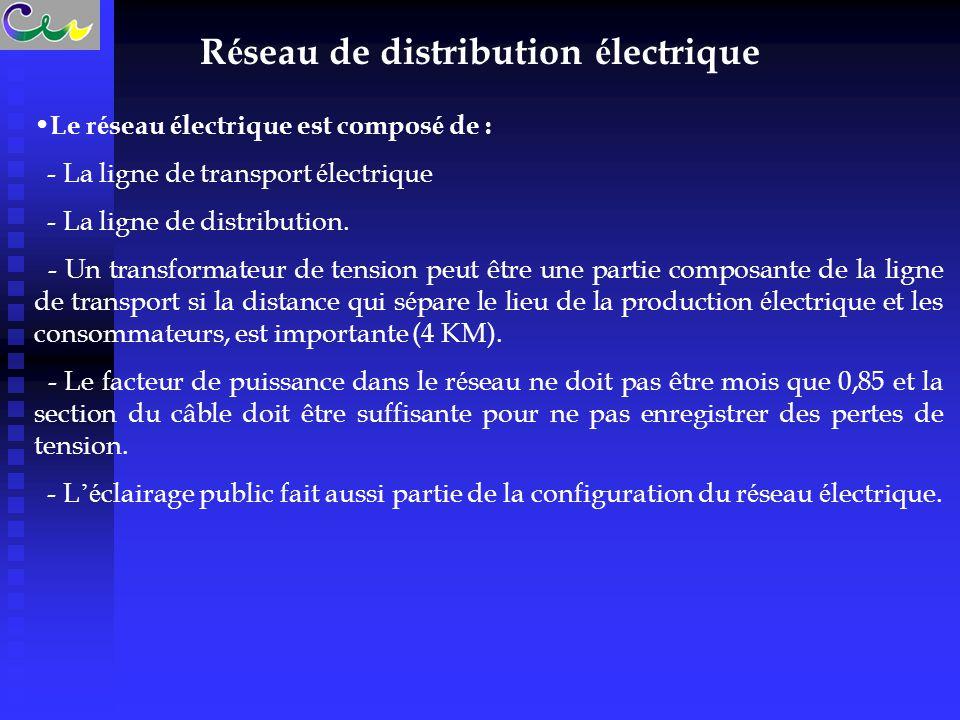 R é seau de distribution é lectrique Le r é seau é lectrique est compos é de : - La ligne de transport é lectrique - La ligne de distribution. - Un tr