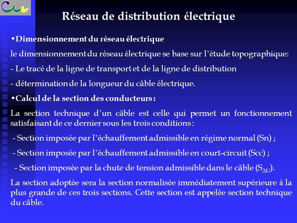 R é seau de distribution é lectrique Dimensionnement du r é seau é lectrique le dimensionnement du r é seau é lectrique se base sur l 'é tude topographique: - Le trac é de la ligne de transport et de la ligne de distribution - d é termination de la longueur du câble é lectrique.