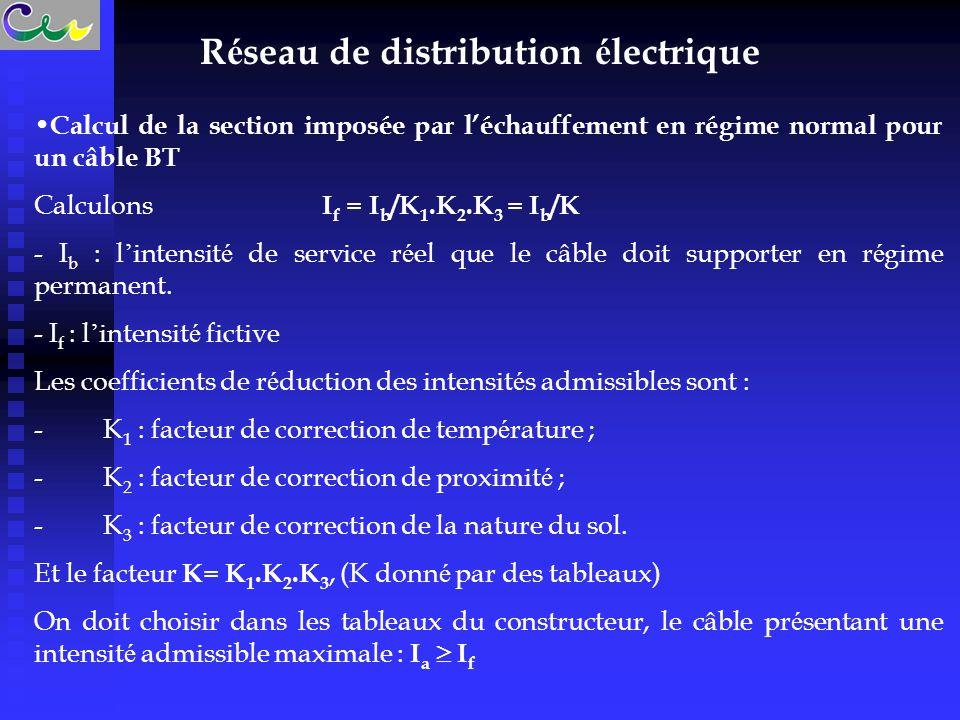 R é seau de distribution é lectrique Calcul de la section imposée par l'échauffement en régime normal pour un câble BT Calculons I f = I b /K 1.K 2.K 3 = I b /K - I b : l ' intensit é de service r é el que le câble doit supporter en r é gime permanent.