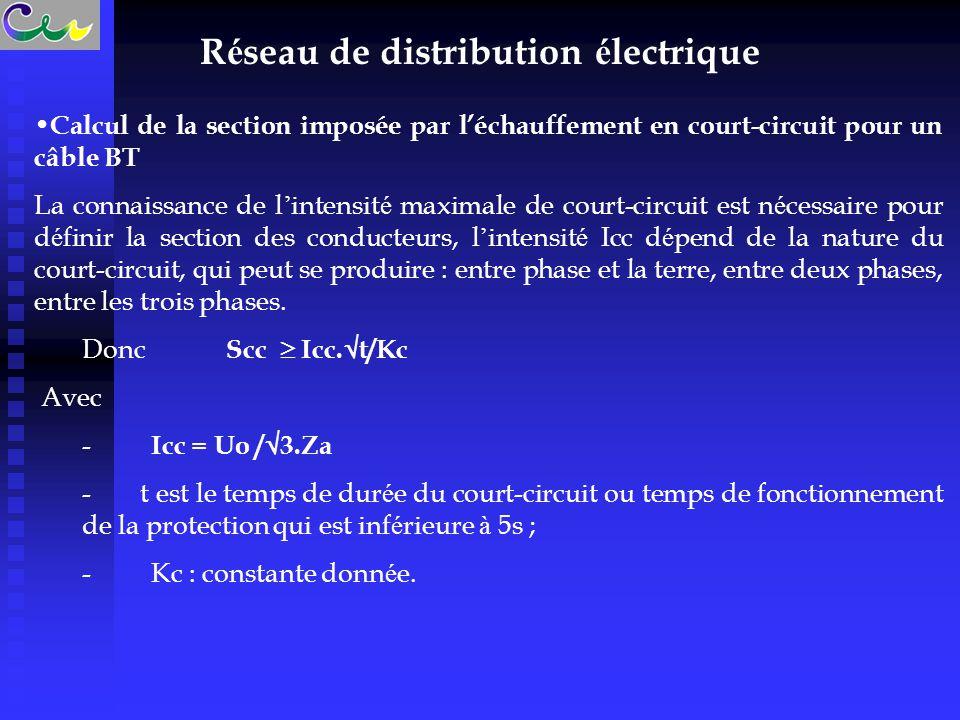 R é seau de distribution é lectrique Calcul de la section imposée par l'échauffement en court-circuit pour un câble BT La connaissance de l ' intensit