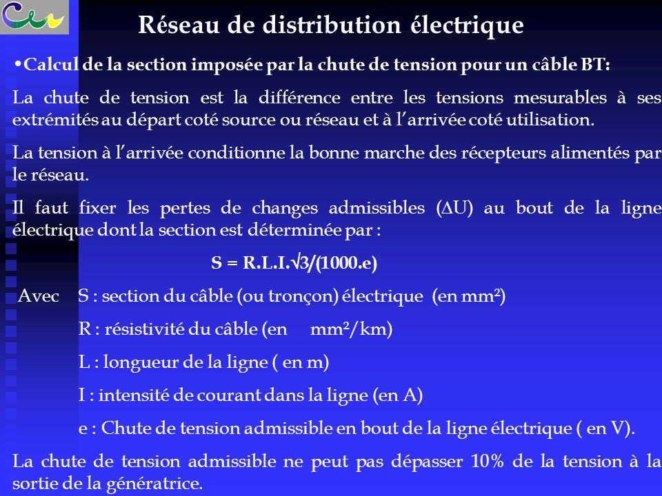 R é seau de distribution é lectrique Calcul de la section imposée par la chute de tension pour un câble BT: La chute de tension est la différence entr