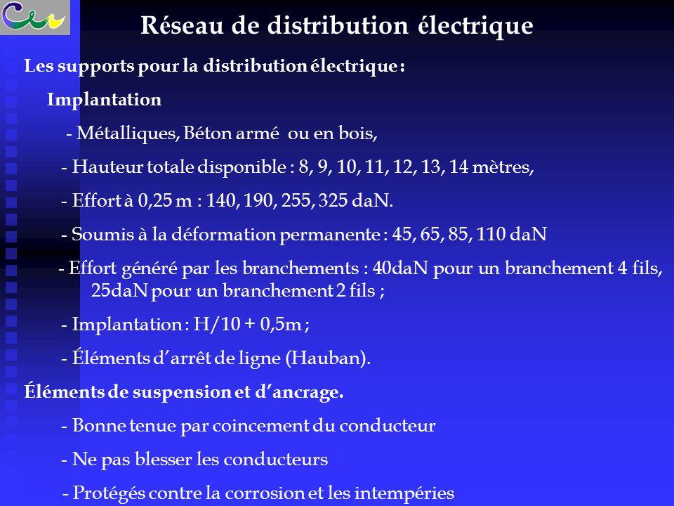 R é seau de distribution é lectrique Les supports pour la distribution électrique : Implantation - Métalliques, Béton armé ou en bois, - Hauteur totale disponible : 8, 9, 10, 11, 12, 13, 14 mètres, - Effort à 0,25 m : 140, 190, 255, 325 daN.