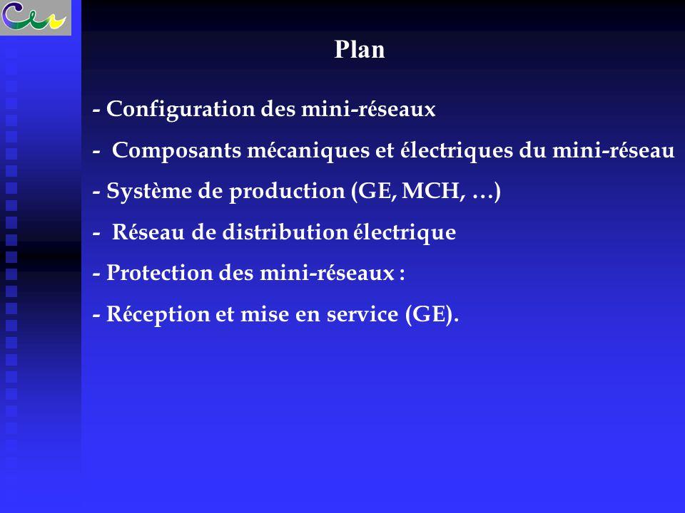 Plan - Configuration des mini-r é seaux - Composants m é caniques et é lectriques du mini-r é seau - Syst è me de production (GE, MCH, … ) - R é seau de distribution é lectrique - Protection des mini-r é seaux : - R é ception et mise en service (GE).