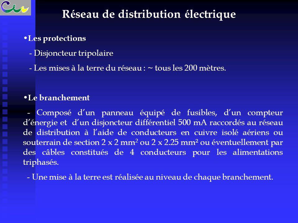 R é seau de distribution é lectrique Les protections - Disjoncteur tripolaire - Les mises à la terre du réseau : ~ tous les 200 mètres.