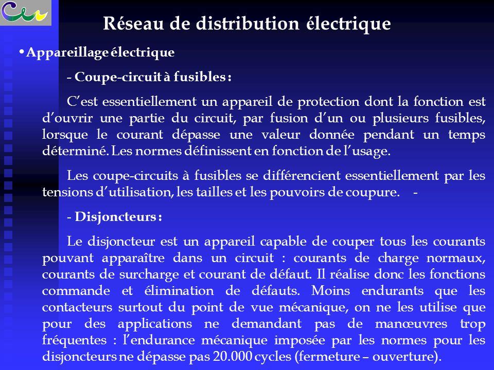 R é seau de distribution é lectrique Appareillage électrique - Coupe-circuit à fusibles : C'est essentiellement un appareil de protection dont la fonction est d'ouvrir une partie du circuit, par fusion d'un ou plusieurs fusibles, lorsque le courant dépasse une valeur donnée pendant un temps déterminé.