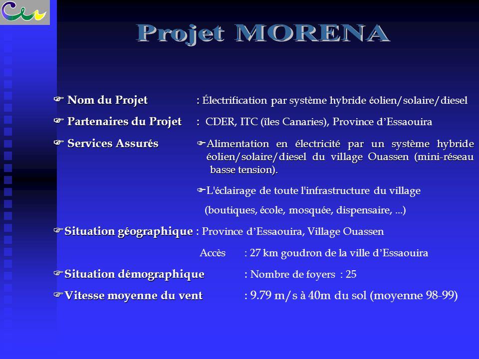  Nom du Projet :  Nom du Projet : É lectrification par syst è me hybride é olien/solaire/diesel  Partenaires du Projet :  Partenaires du Projet :