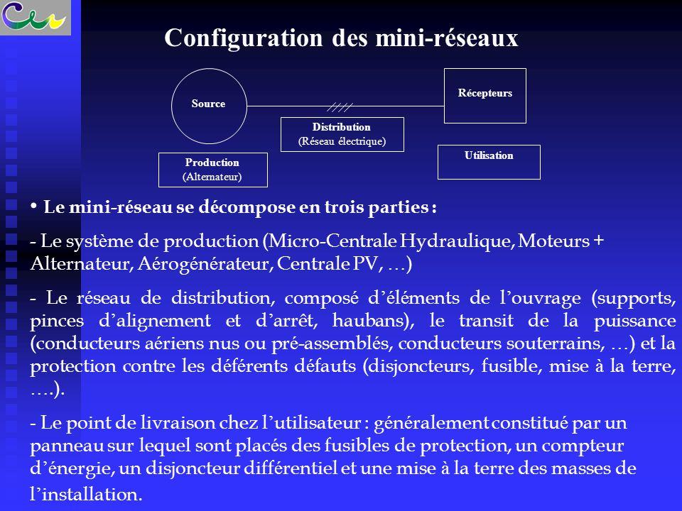Configuration des mini-réseaux Le mini-r é seau se d é compose en trois parties : - Le syst è me de production (Micro-Centrale Hydraulique, Moteurs +