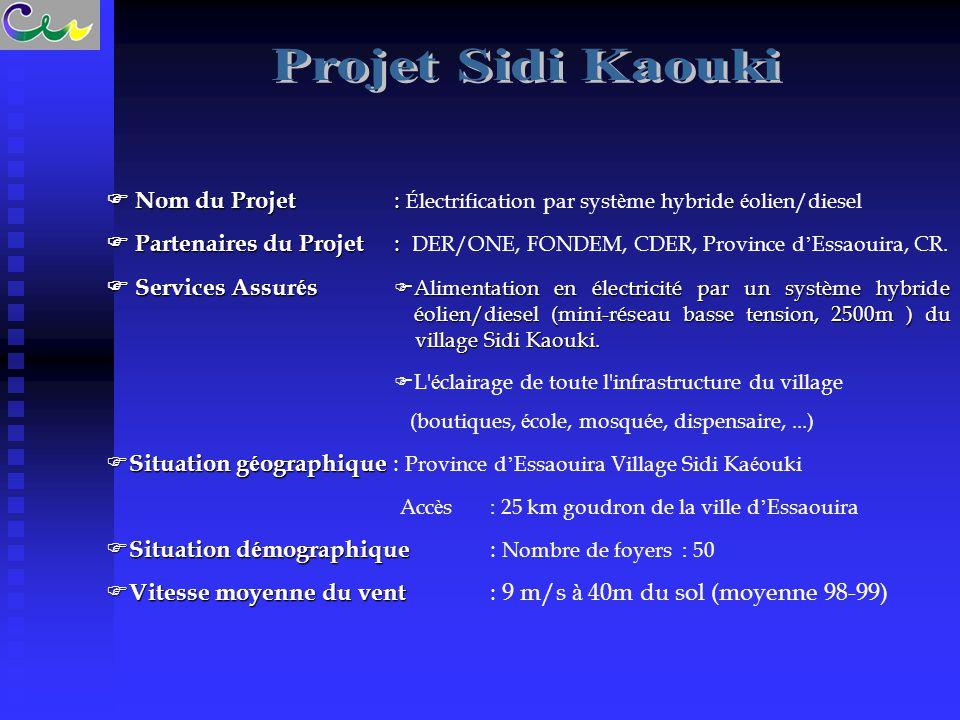  Nom du Projet :  Nom du Projet : É lectrification par syst è me hybride é olien/diesel  Partenaires du Projet :  Partenaires du Projet : DER/ONE, FONDEM, CDER, Province d ' Essaouira, CR.