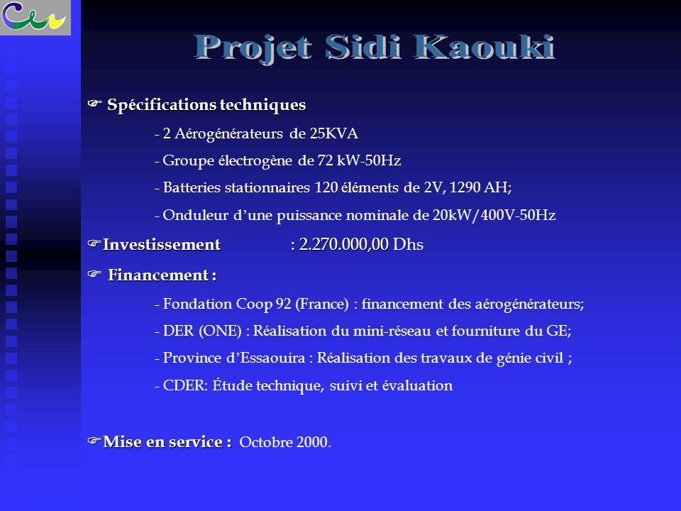  Sp é cifications techniques - 2 A é rog é n é rateurs de 25KVA - Groupe é lectrog è ne de 72 kW-50Hz - Batteries stationnaires 120 é l é ments de 2V, 1290 AH; - Onduleur d ' une puissance nominale de 20kW/400V-50Hz  Investissement : 2.270.000,00  Investissement : 2.270.000,00 Dhs Financement :  Financement : - Fondation Coop 92 (France) : financement des a é rog é n é rateurs; - DER (ONE) : R é alisation du mini-r é seau et fourniture du GE; - Province d ' Essaouira : R é alisation des travaux de g é nie civil ; - CDER: É tude technique, suivi et é valuation  Mise en service :  Mise en service : Octobre 2000.