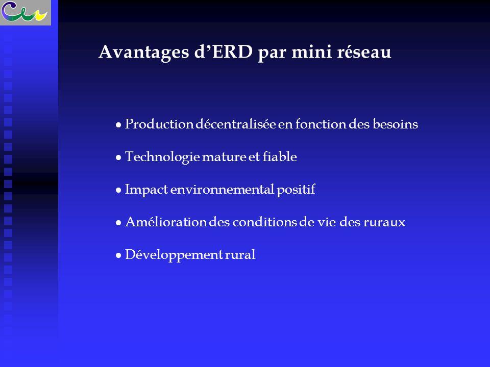  Production décentralisée en fonction des besoins  Technologie mature et fiable  Impact environnemental positif  Amélioration des conditions de vie des ruraux  Développement rural Avantages d ' ERD par mini r é seau