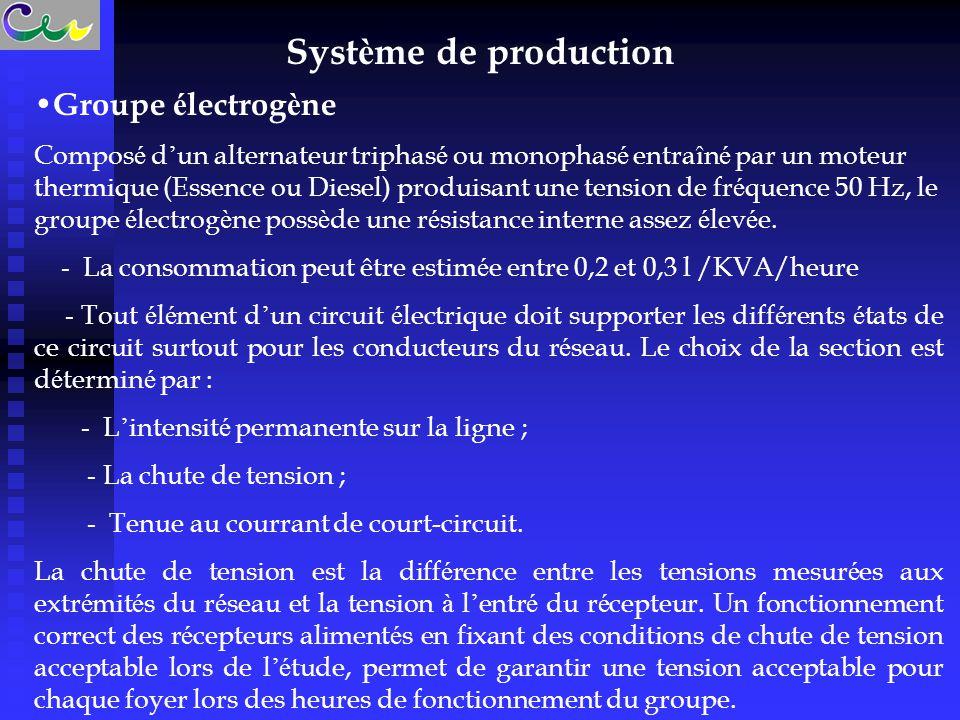 Syst è me de production Groupe é lectrog è ne Compos é d ' un alternateur triphas é ou monophas é entra î n é par un moteur thermique (Essence ou Dies