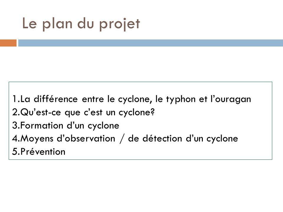 Le plan du projet 1.La différence entre le cyclone, le typhon et l'ouragan 2.Qu'est-ce que c'est un cyclone.