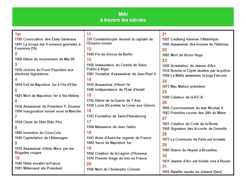 MAI à travers les siècles 1er 1789 Convocation des États Généraux 1891 La troupe tue 9 mineurs grévistes à Fourmies (59) 2 1968 Début du mouvement de