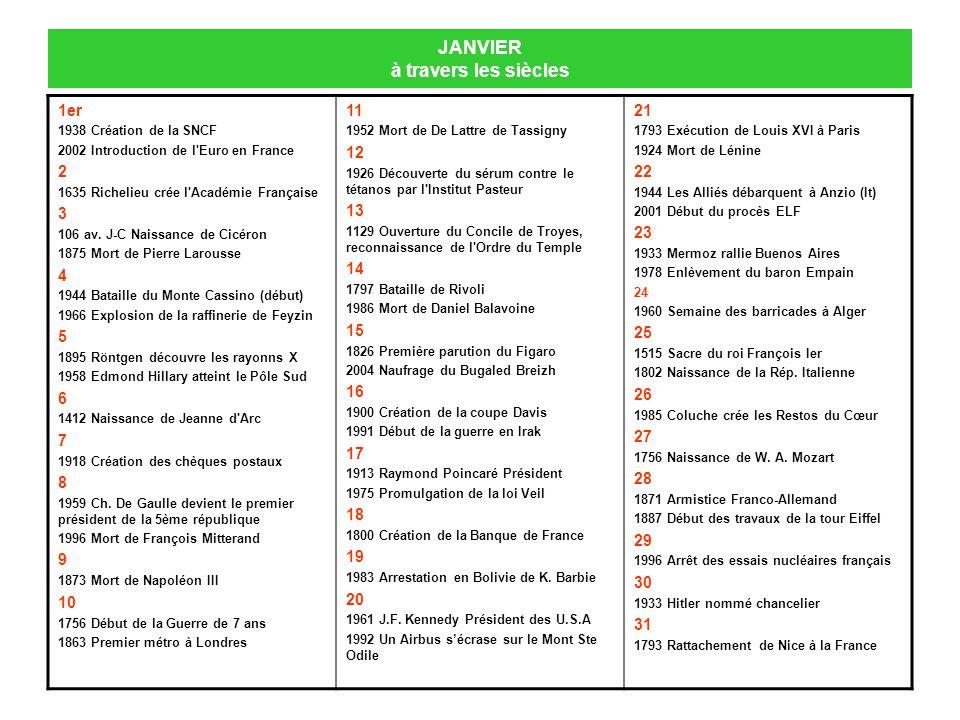 JANVIER à travers les siècles 1er 1938 Création de la SNCF 2002 Introduction de l'Euro en France 2 1635 Richelieu crée l'Académie Française 3 106 av.