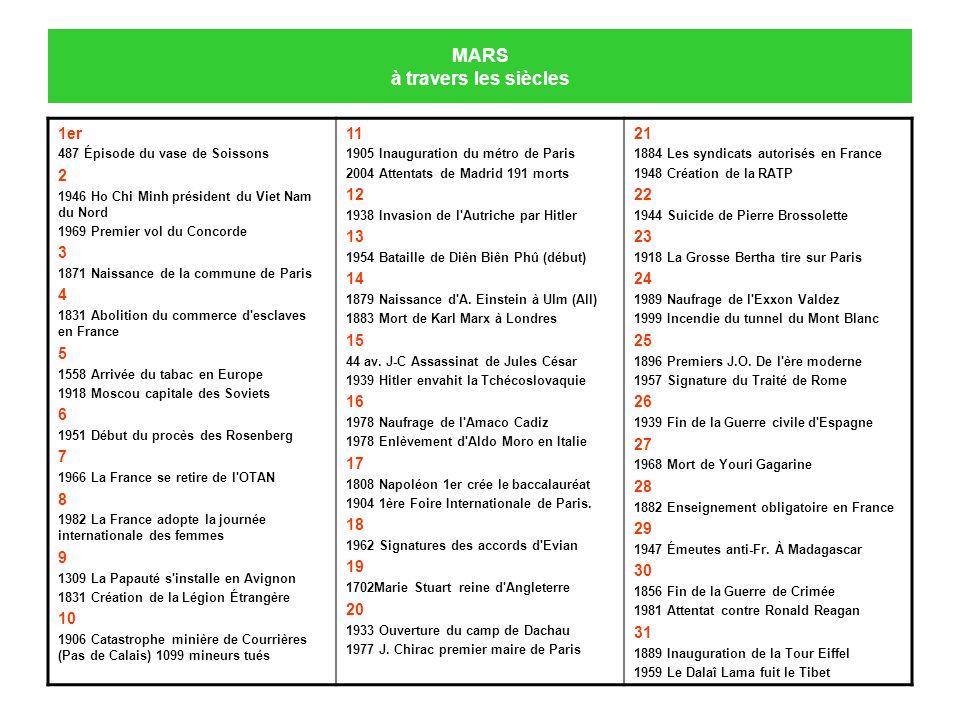 MARS à travers les siècles 1er 487 Épisode du vase de Soissons 2 1946 Ho Chi Minh président du Viet Nam du Nord 1969 Premier vol du Concorde 3 1871 Na
