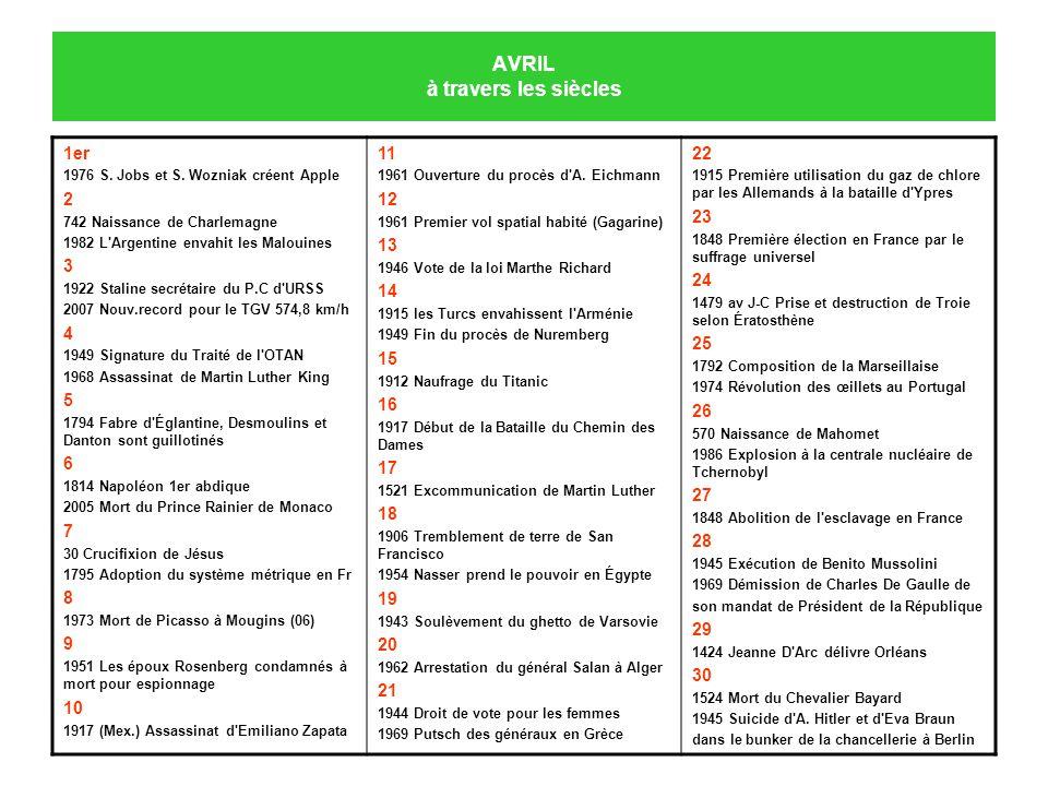 AVRIL à travers les siècles 1er 1976 S. Jobs et S. Wozniak créent Apple 2 742 Naissance de Charlemagne 1982 L'Argentine envahit les Malouines 3 1922 S