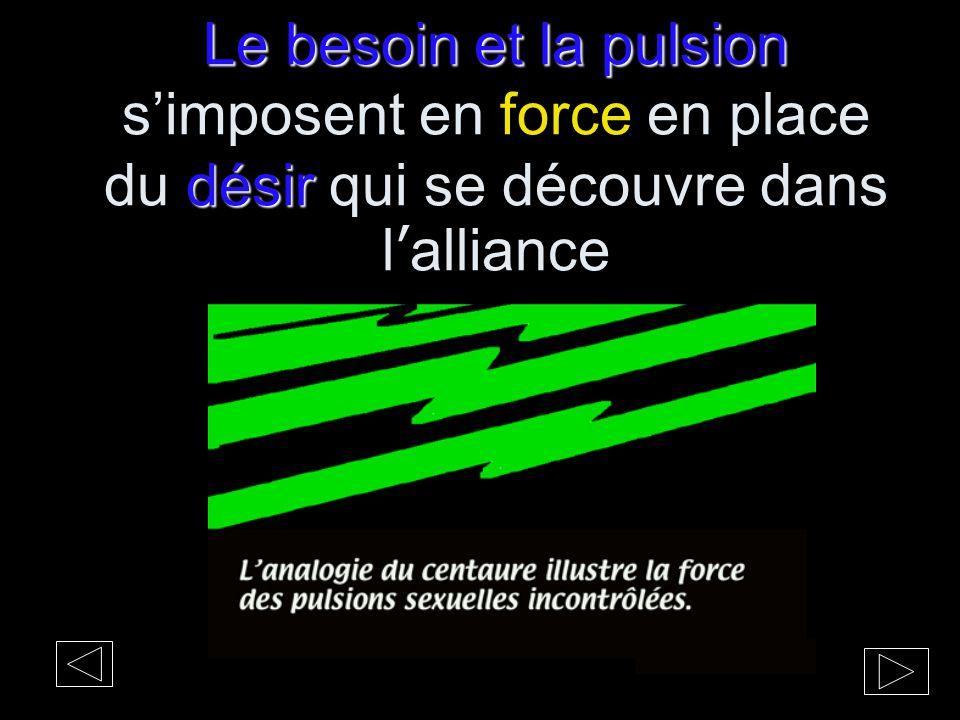 Le besoin et la pulsion désir Le besoin et la pulsion s'imposent en force en place du désir qui se découvre dans l'alliance