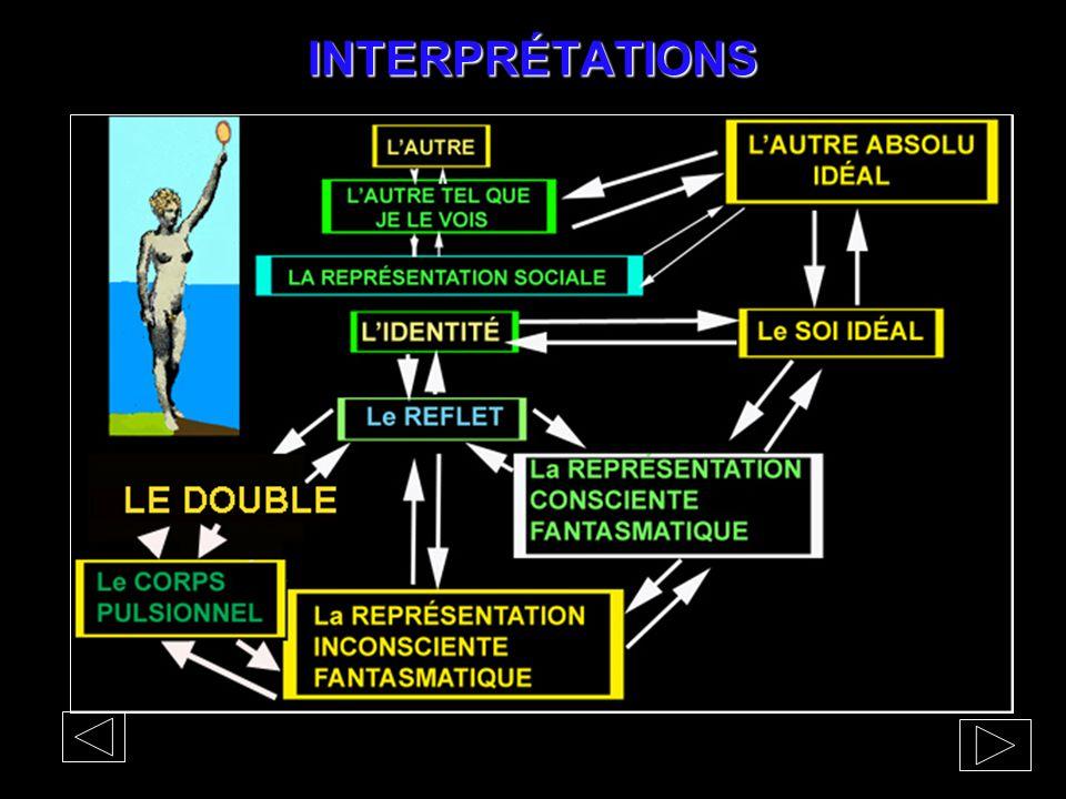 INTERPRÉTATIONS