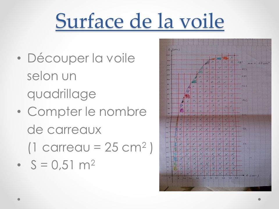 Surface de la voile Découper la voile selon un quadrillage Compter le nombre de carreaux (1 carreau = 25 cm 2 ) S = 0,51 m 2