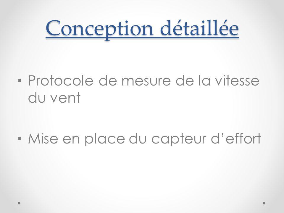 Conception détaillée Protocole de mesure de la vitesse du vent Mise en place du capteur d'effort