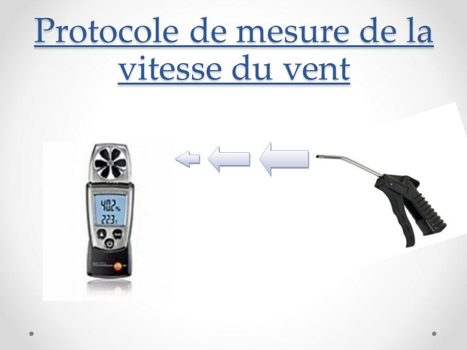 Protocole de mesure de la vitesse du vent