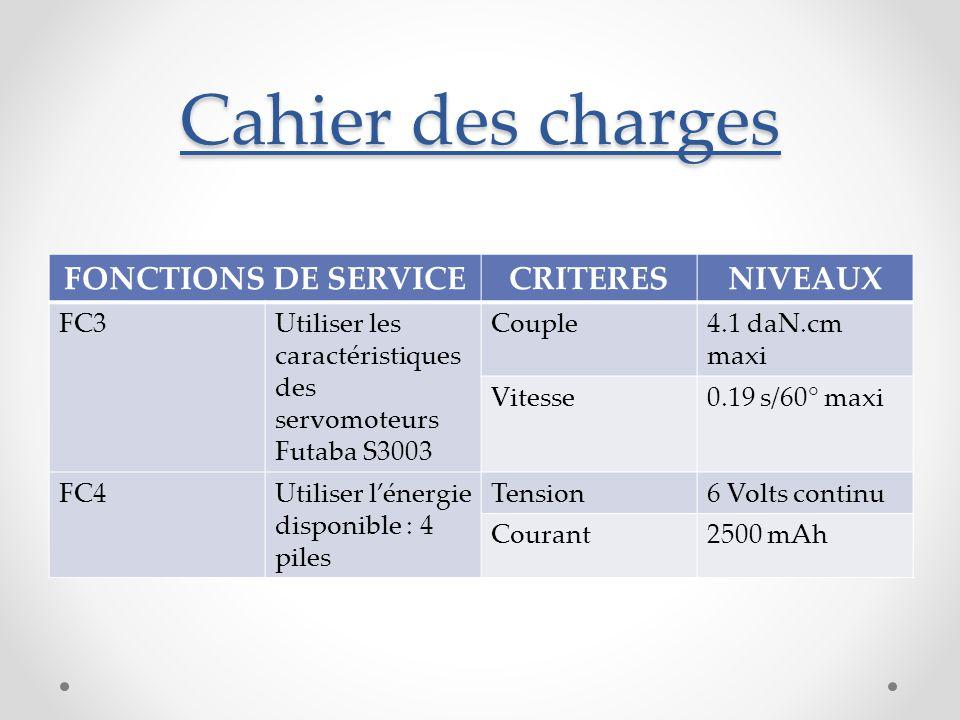 Cahier des charges FONCTIONS DE SERVICECRITERESNIVEAUX FC3Utiliser les caractéristiques des servomoteurs Futaba S3003 Couple4.1 daN.cm maxi Vitesse0.1