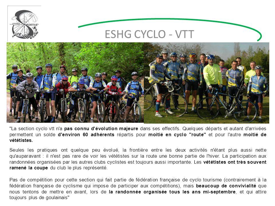 ESHG CYCLO - VTT