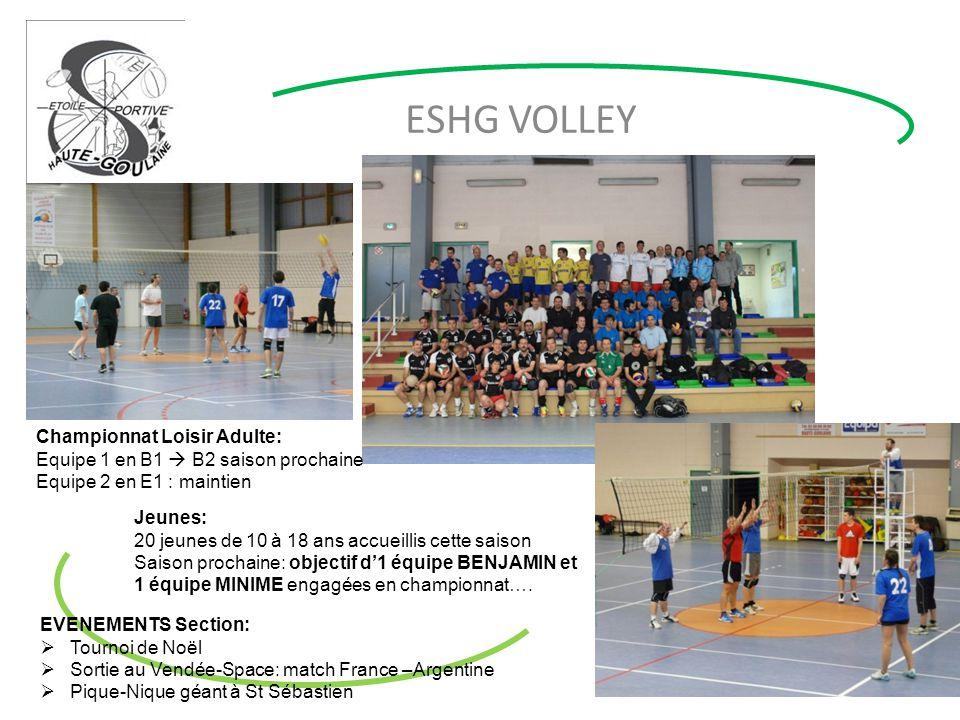 ESHG VOLLEY Championnat Loisir Adulte: Equipe 1 en B1  B2 saison prochaine Equipe 2 en E1 : maintien Jeunes: 20 jeunes de 10 à 18 ans accueillis cett