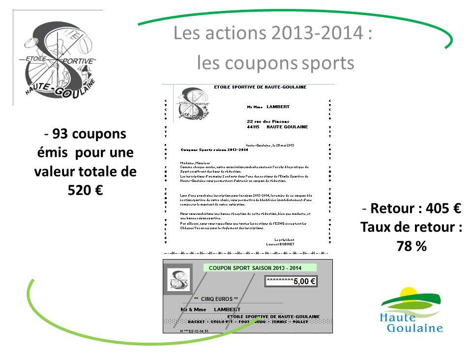 Les actions 2013-2014 : les coupons sports - 93 coupons émis pour une valeur totale de 520 € - Retour : 405 € Taux de retour : 78 %
